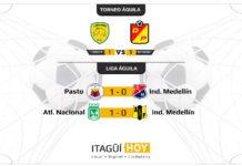 Leones FC derrotó al líder del Torneo Águila - Itagüí Hoy